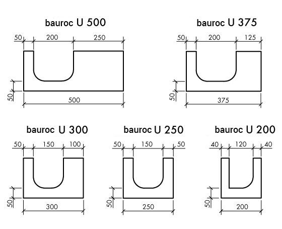 U-blokų išmatavimai ir skersinis pjūvis