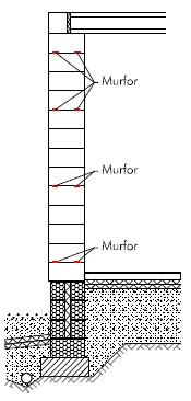 murfor-armatura