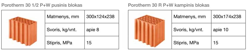 porotherm-30-p-w