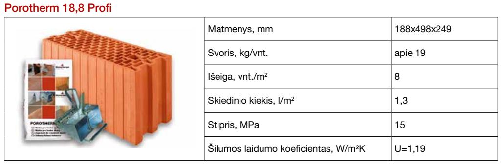 Porotherm Profi 18.8